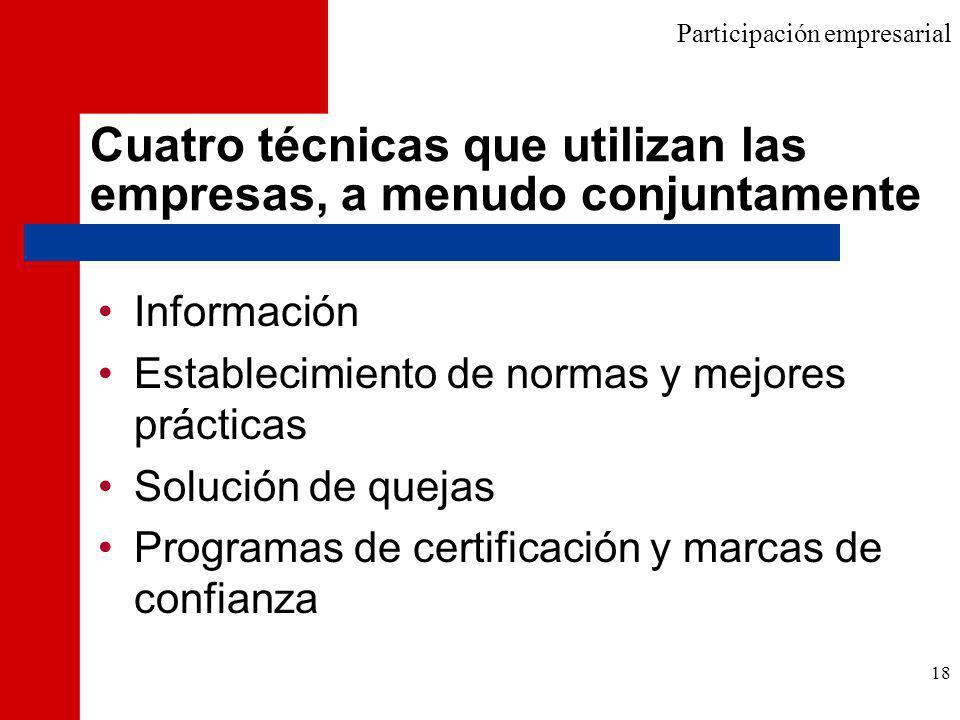 18 Cuatro técnicas que utilizan las empresas, a menudo conjuntamente Información Establecimiento de normas y mejores prácticas Solución de quejas Programas de certificación y marcas de confianza Participación empresarial