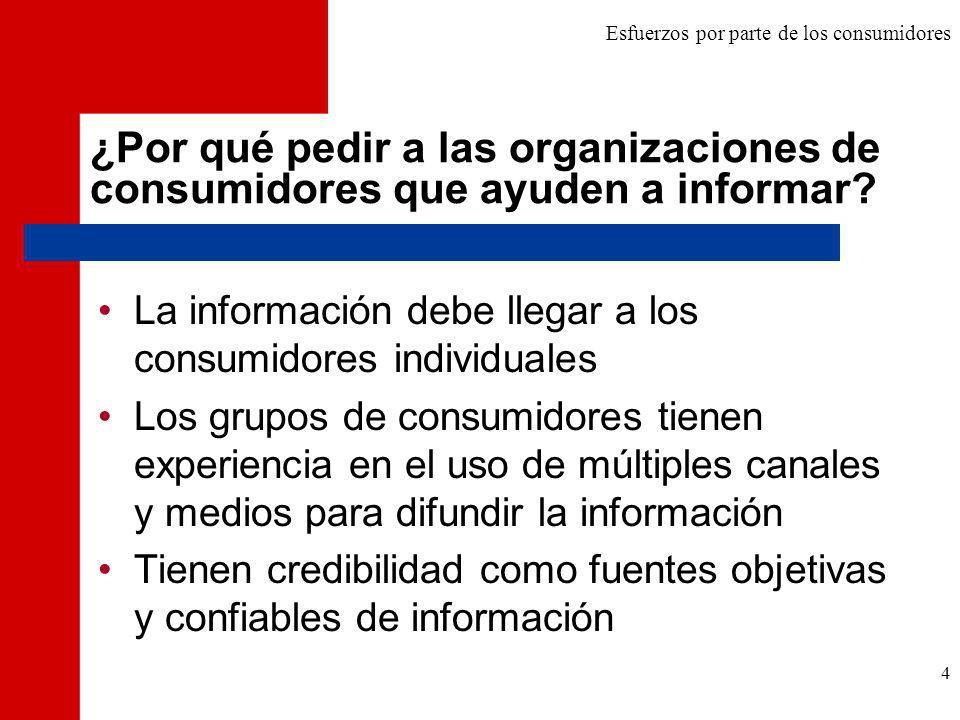 4 ¿Por qué pedir a las organizaciones de consumidores que ayuden a informar.