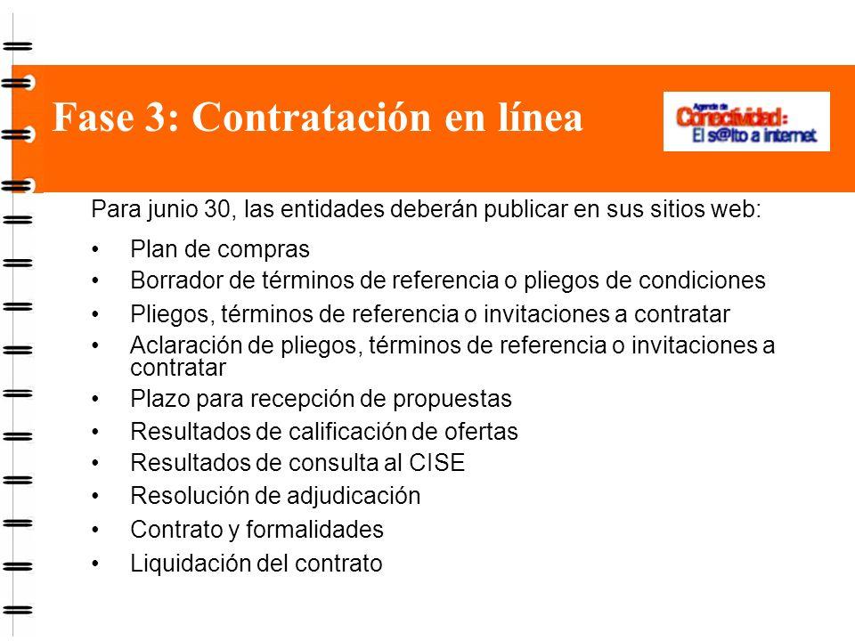 Fase 3: Contratación en línea Para junio 30, las entidades deberán publicar en sus sitios web: Borrador de términos de referencia o pliegos de condiciones Pliegos, términos de referencia o invitaciones a contratar Plan de compras Aclaración de pliegos, términos de referencia o invitaciones a contratar Plazo para recepción de propuestas Resultados de calificación de ofertas Resultados de consulta al CISE Resolución de adjudicación Contrato y formalidades Liquidación del contrato