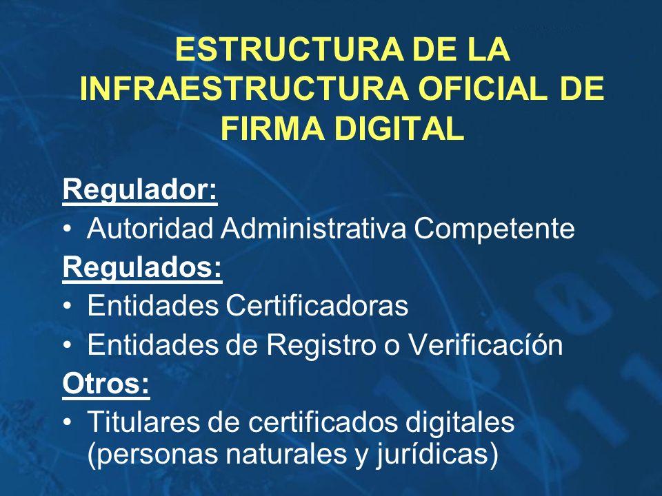 ESTRUCTURA DE LA INFRAESTRUCTURA OFICIAL DE FIRMA DIGITAL Regulador: Autoridad Administrativa Competente Regulados: Entidades Certificadoras Entidades