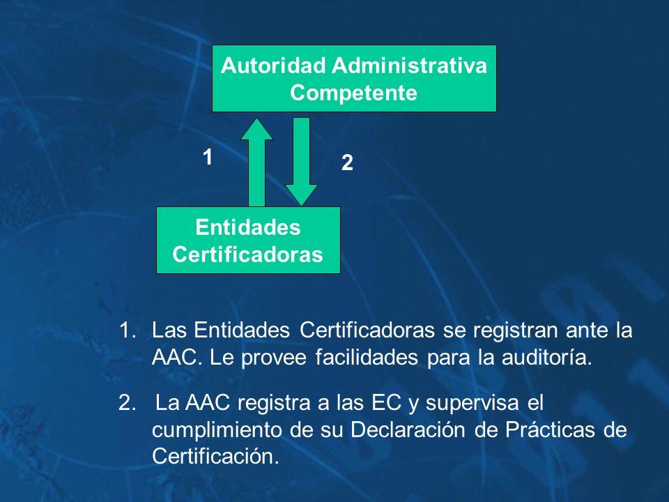 Autoridad Administrativa Competente Entidades Certificadoras 1 2 1.Las Entidades Certificadoras se registran ante la AAC. Le provee facilidades para l