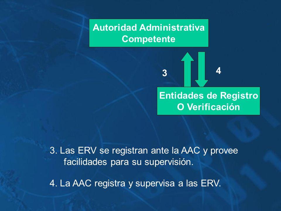 Autoridad Administrativa Competente 3 4 4. La AAC registra y supervisa a las ERV. Entidades de Registro O Verificación 3. Las ERV se registran ante la