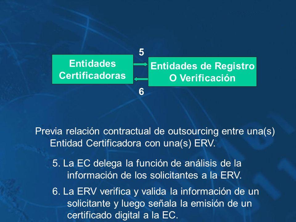 Entidades de Registro O Verificación Entidades Certificadoras 5 6 6. La ERV verifica y valida la información de un solicitante y luego señala la emisi