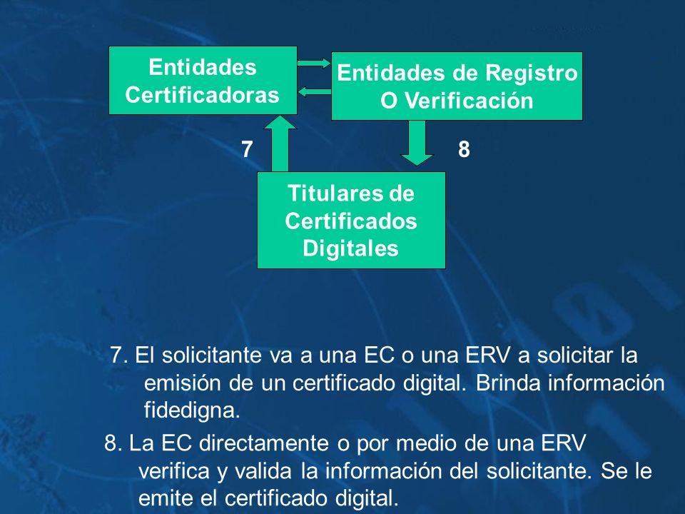 Entidades de Registro O Verificación Entidades Certificadoras Titulares de Certificados Digitales 78 7. El solicitante va a una EC o una ERV a solicit