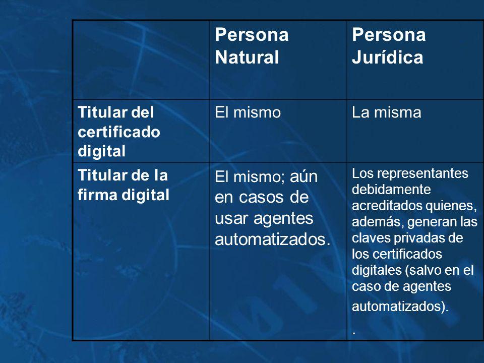 Persona Natural Persona Jurídica Titular del certificado digital El mismoLa misma Titular de la firma digital El mismo; aún en casos de usar agentes a