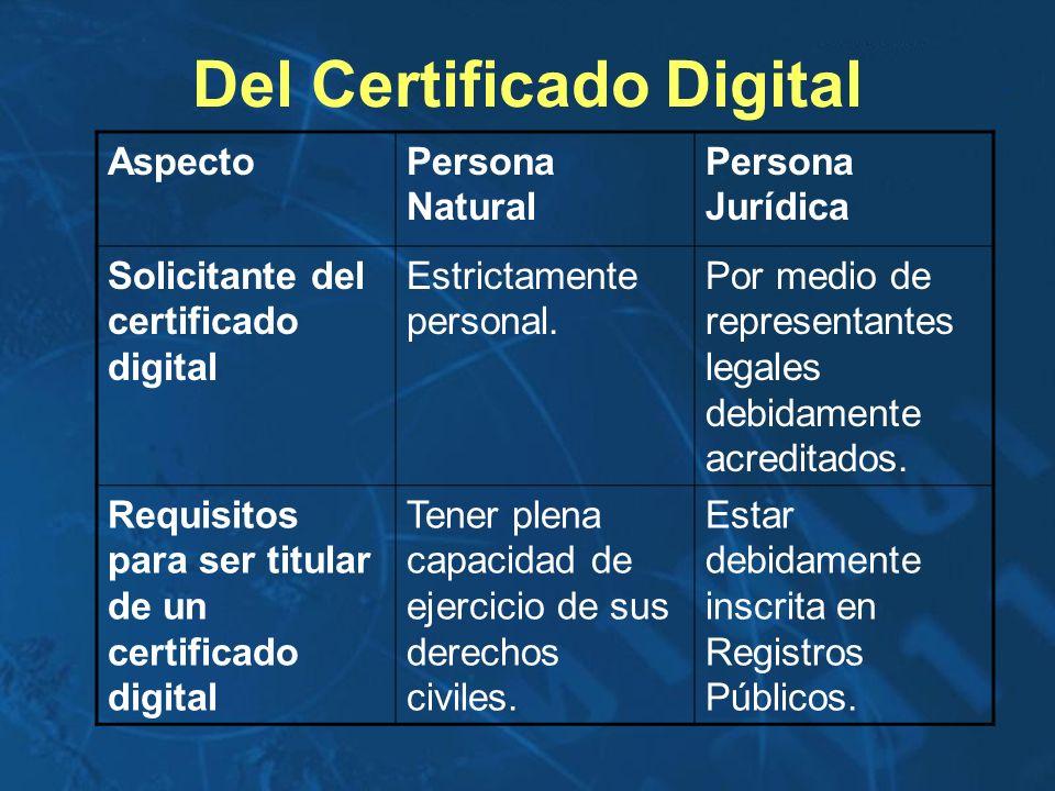 AspectoPersona Natural Persona Jurídica Solicitante del certificado digital Estrictamente personal. Por medio de representantes legales debidamente ac