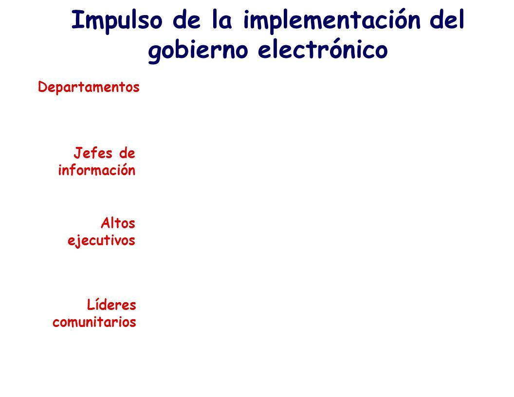 Programa Avanzado de Educación en Desarrollo de Software para negocios electrónicos n Programas avanzados de capacitación en el desarrollo de aplicaciones para negocios electrónicos n Liderazgo del gobierno para impulsar el desarrollo de las habilidades estratégicas n Sociedad: IBM y Venezuela n Desarrollo de aplicaciones para negocios electrónicos è 35 cursos, 10 módulos, 800 horas n 16,000 estudiantes en cinco años