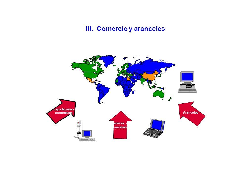 III. Comercio y aranceles Aranceles Exportaciones comerciales Barreras no arancelarias