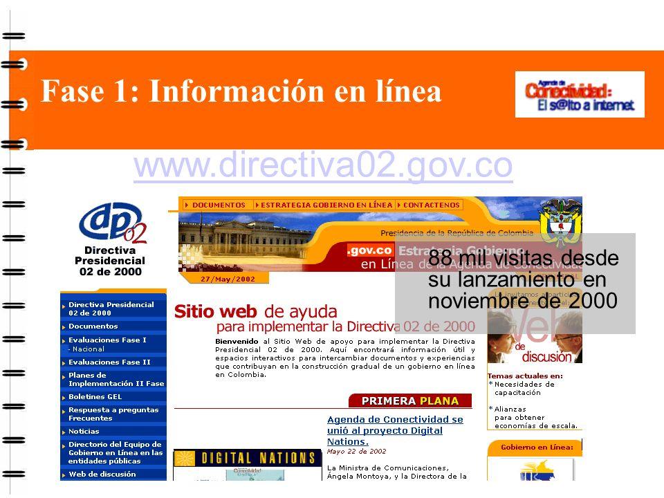 Fase 1: Información en línea www.directiva02.gov.co 88 mil visitas desde su lanzamiento en noviembre de 2000