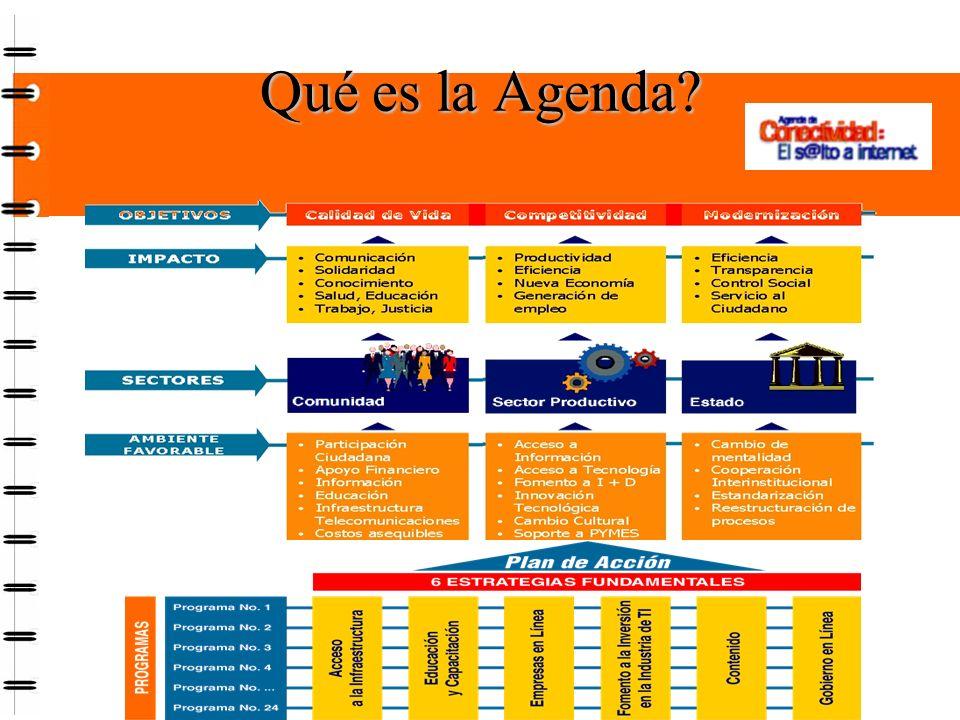 Qué es la Agenda?