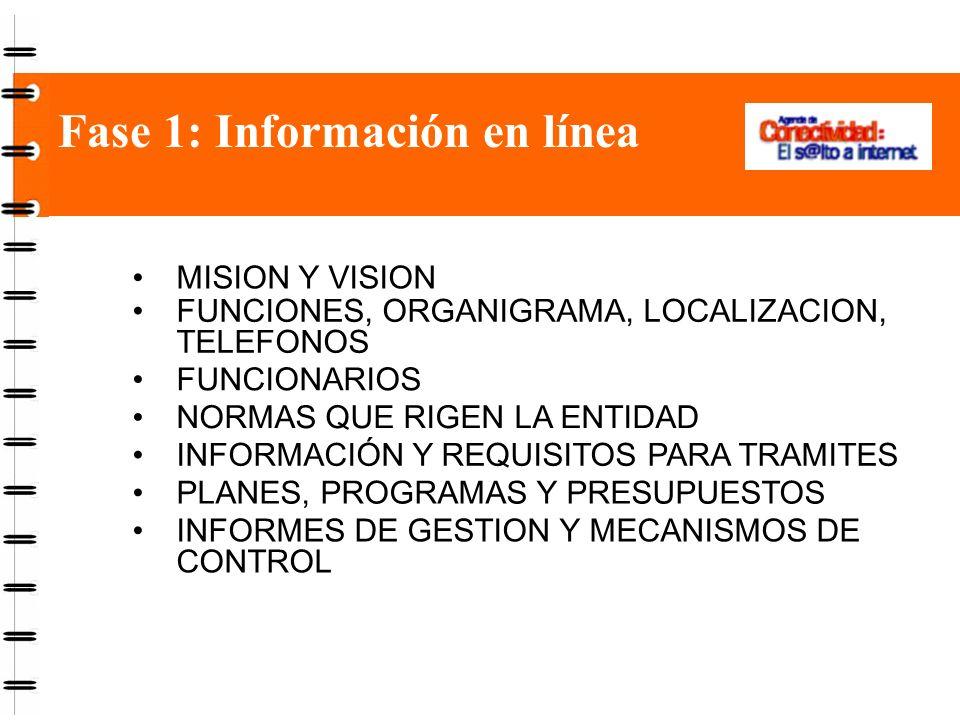 MISION Y VISION FUNCIONES, ORGANIGRAMA, LOCALIZACION, TELEFONOS FUNCIONARIOS NORMAS QUE RIGEN LA ENTIDAD INFORMACIÓN Y REQUISITOS PARA TRAMITES PLANES, PROGRAMAS Y PRESUPUESTOS INFORMES DE GESTION Y MECANISMOS DE CONTROL