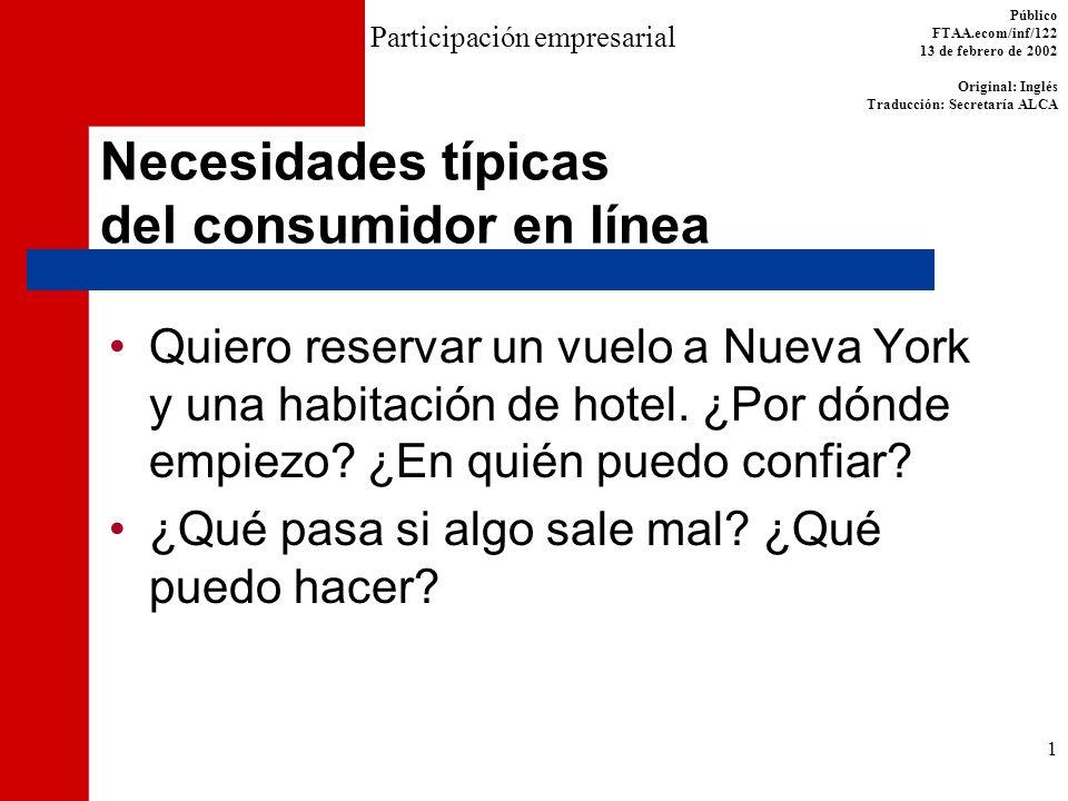 1 Necesidades típicas del consumidor en línea Quiero reservar un vuelo a Nueva York y una habitación de hotel.