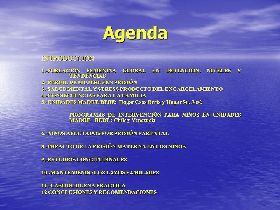AgendaINTRODUCCIÓN 1.-POBLACIÓN FEMENINA GLOBAL EN DETENCIÓN: NIVELES Y TENDENCIAS 2.-PERFIL DE MUJERES EN PRISIÓN 3.-SALUD MENTAL Y STRESS PRODUCTO D