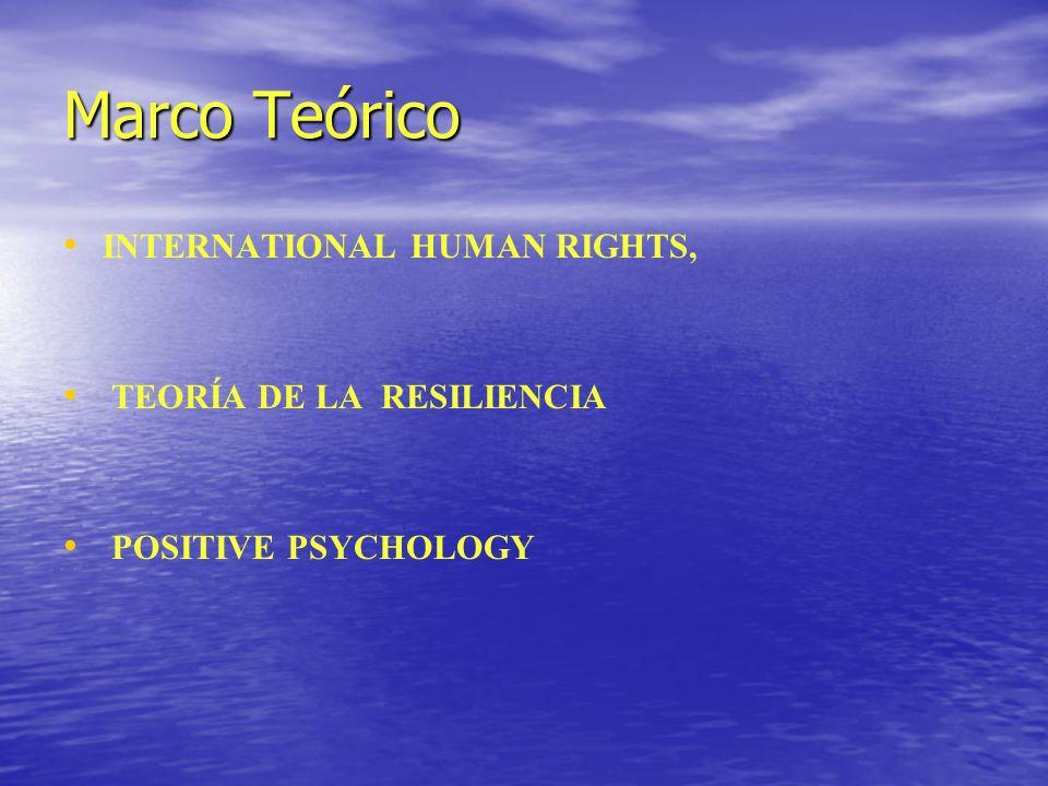Marco Teórico INTERNATIONAL HUMAN RIGHTS, TEORÍA DE LA RESILIENCIA POSITIVE PSYCHOLOGY
