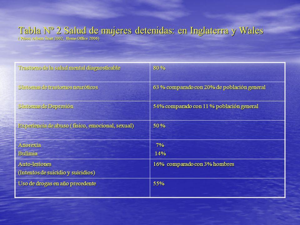 Evaluación del Programa Cuestionario de satisfacción.