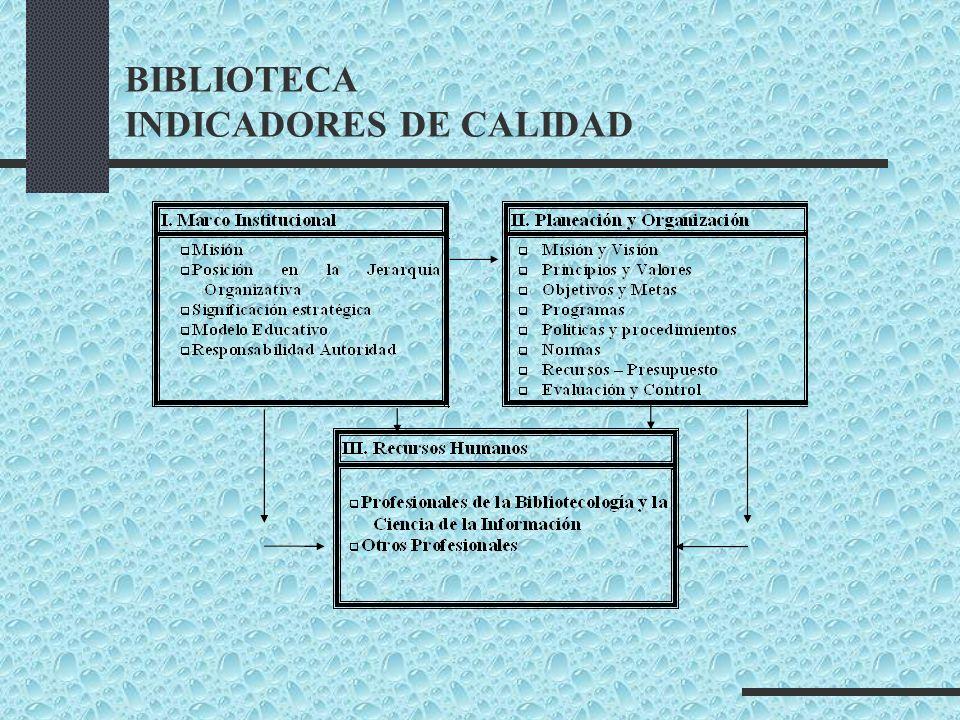 BIBLIOTECA INDICADORES DE CALIDAD