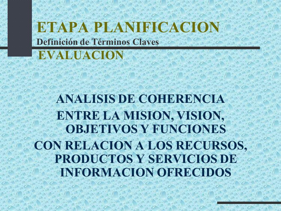 ETAPA PLANIFICACION Definición de Términos Claves EVALUACION ANALISIS DE COHERENCIA ENTRE LA MISION, VISION, OBJETIVOS Y FUNCIONES CON RELACION A LOS