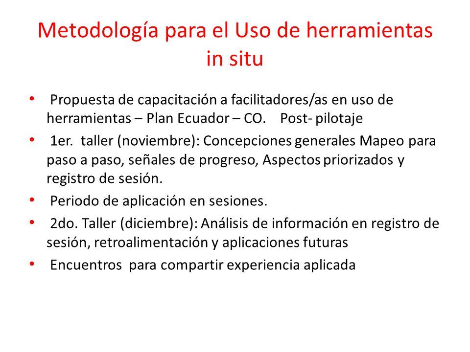 Metodología para el Uso de herramientas in situ Propuesta de capacitación a facilitadores/as en uso de herramientas – Plan Ecuador – CO. Post- pilotaj