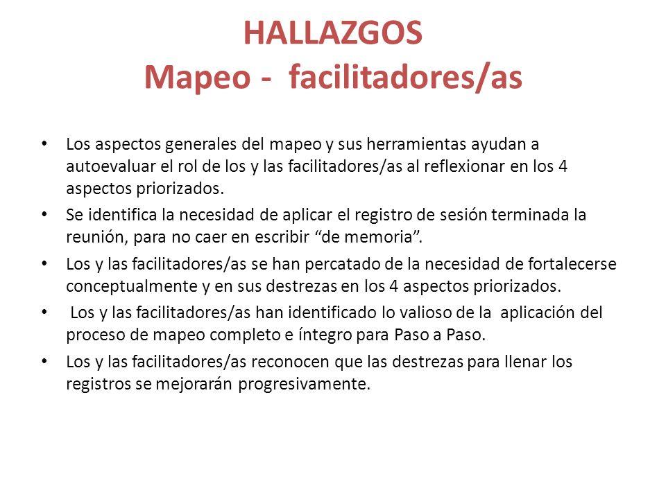 HALLAZGOS Mapeo - facilitadores/as Los aspectos generales del mapeo y sus herramientas ayudan a autoevaluar el rol de los y las facilitadores/as al re
