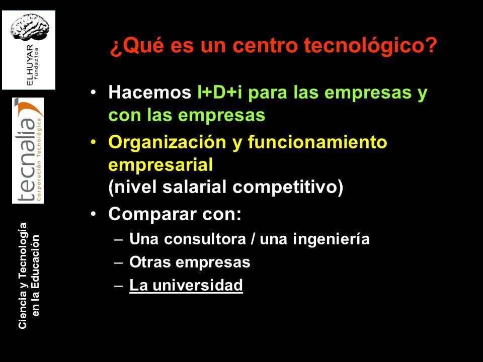 Ciencia y Tecnología en la Educación ¿Qué es un centro tecnológico? Hacemos I+D+i para las empresas y con las empresas Organización y funcionamiento e