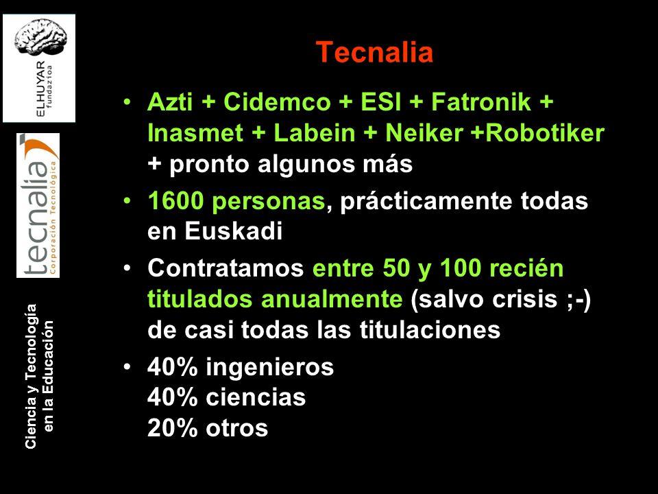 Ciencia y Tecnología en la Educación Tecnalia Azti + Cidemco + ESI + Fatronik + Inasmet + Labein + Neiker +Robotiker + pronto algunos más 1600 persona