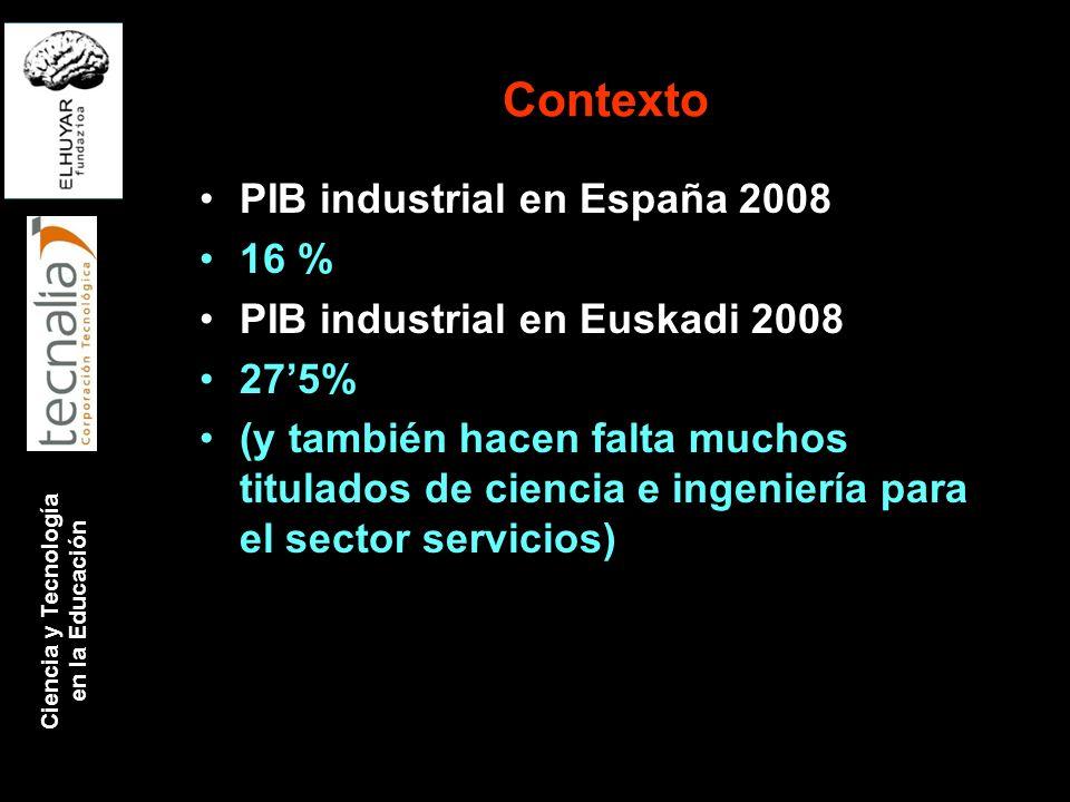 Ciencia y Tecnología en la Educación Contexto PIB industrial en España 2008 16 % PIB industrial en Euskadi 2008 275% (y también hacen falta muchos tit