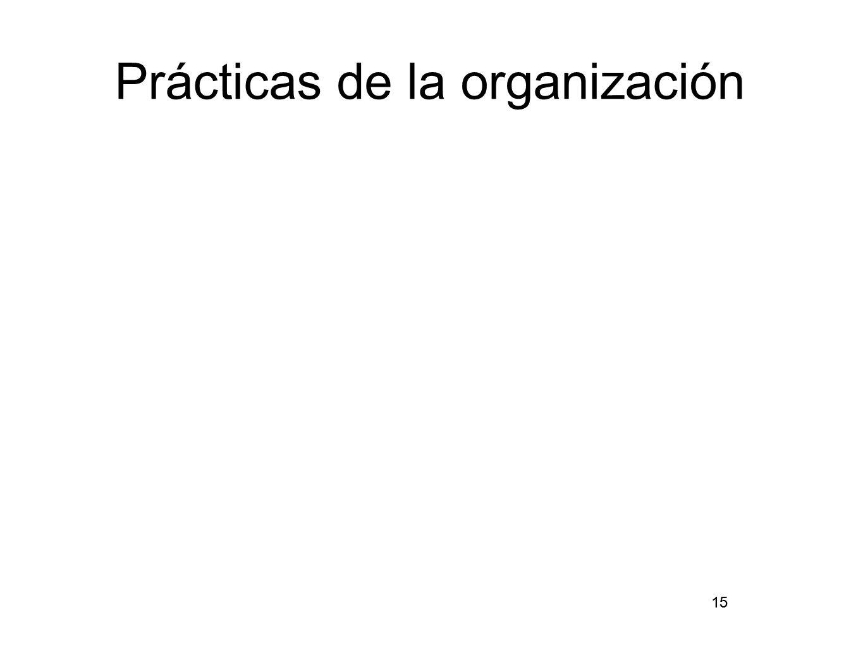 15 Prácticas de la organización 15