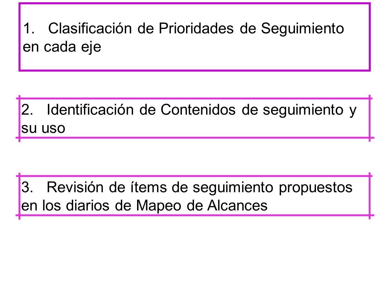 1. Clasificación de Prioridades de Seguimiento en cada eje 2.