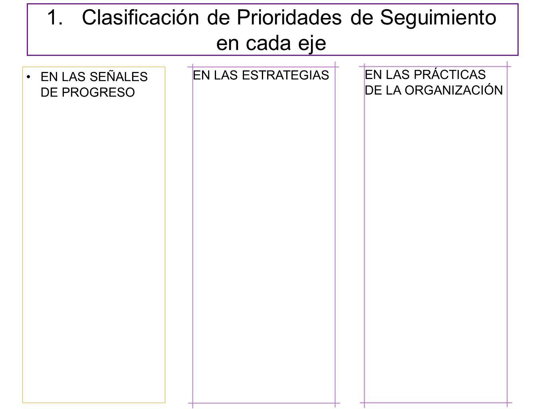 1. Clasificación de Prioridades de Seguimiento en cada eje EN LAS SEÑALES DE PROGRESO EN LAS ESTRATEGIASEN LAS PRÁCTICAS DE LA ORGANIZACIÓN