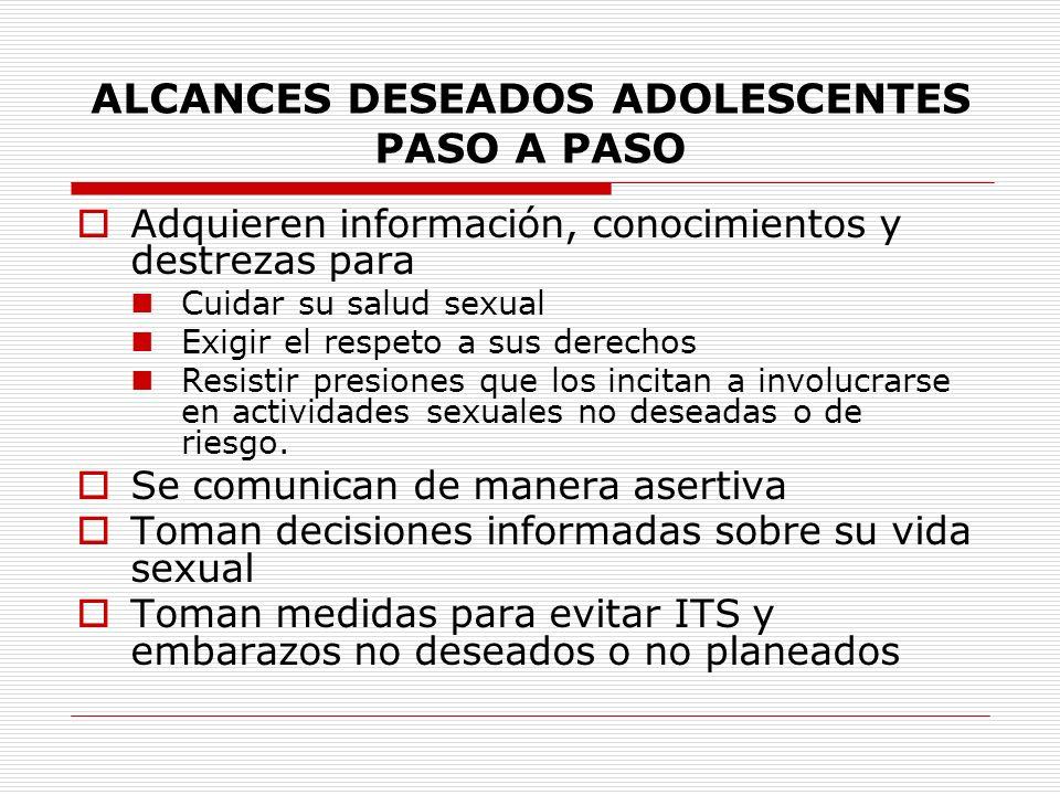 ALCANCES DESEADOS ADOLESCENTES PASO A PASO Adquieren información, conocimientos y destrezas para Cuidar su salud sexual Exigir el respeto a sus derech