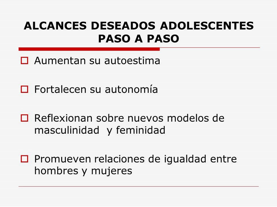 ALCANCES DESEADOS ADOLESCENTES PASO A PASO Aumentan su autoestima Fortalecen su autonomía Reflexionan sobre nuevos modelos de masculinidad y feminidad
