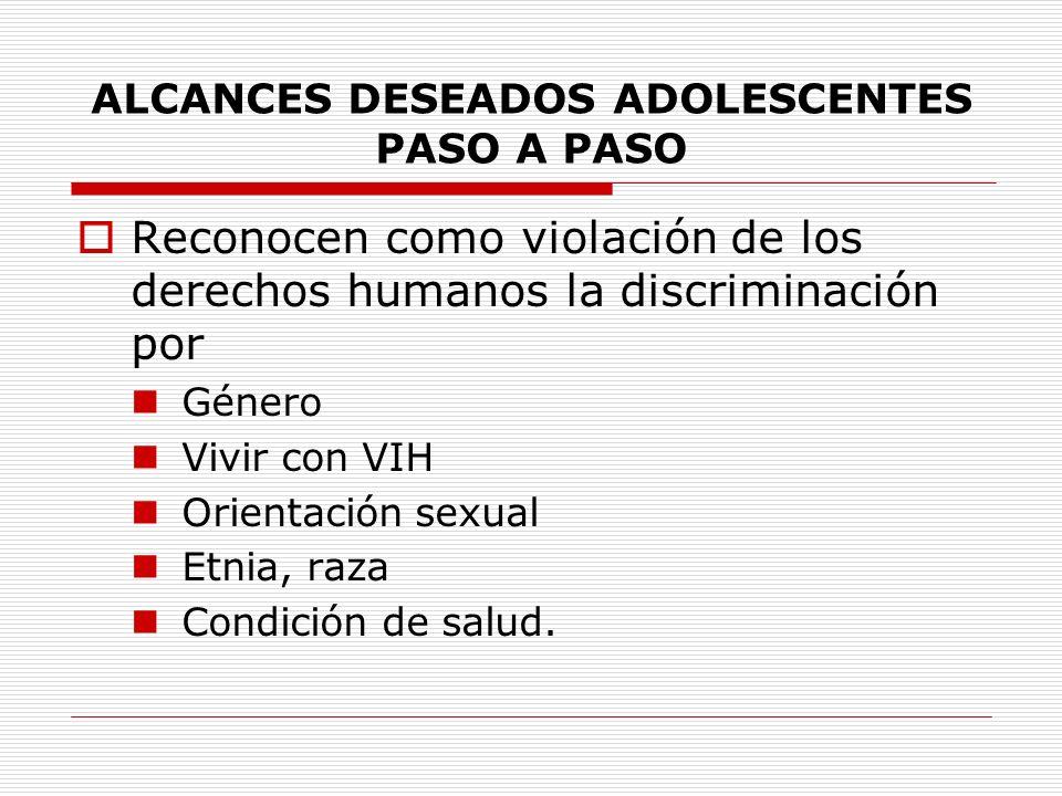 ALCANCES DESEADOS ADOLESCENTES PASO A PASO Reconocen como violación de los derechos humanos la discriminación por Género Vivir con VIH Orientación sex
