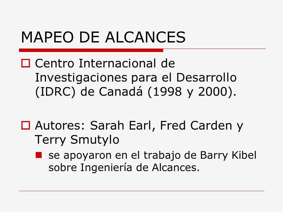 MAPEO DE ALCANCES Centro Internacional de Investigaciones para el Desarrollo (IDRC) de Canadá (1998 y 2000). Autores: Sarah Earl, Fred Carden y Terry