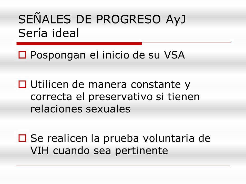 SEÑALES DE PROGRESO AyJ Sería ideal Pospongan el inicio de su VSA Utilicen de manera constante y correcta el preservativo si tienen relaciones sexuale