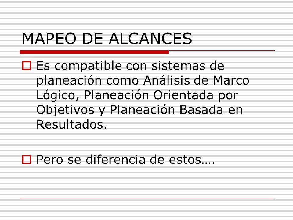 MAPEO DE ALCANCES Es compatible con sistemas de planeación como Análisis de Marco Lógico, Planeación Orientada por Objetivos y Planeación Basada en Re