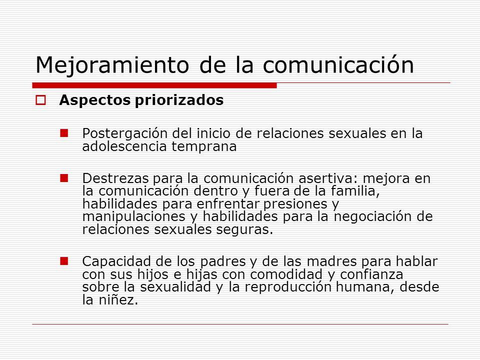 Mejoramiento de la comunicación Aspectos priorizados Postergación del inicio de relaciones sexuales en la adolescencia temprana Destrezas para la comu
