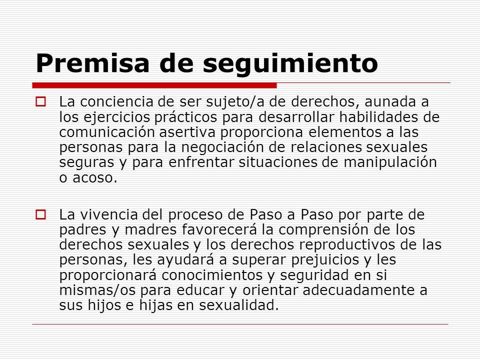 Premisa de seguimiento La conciencia de ser sujeto/a de derechos, aunada a los ejercicios prácticos para desarrollar habilidades de comunicación asert