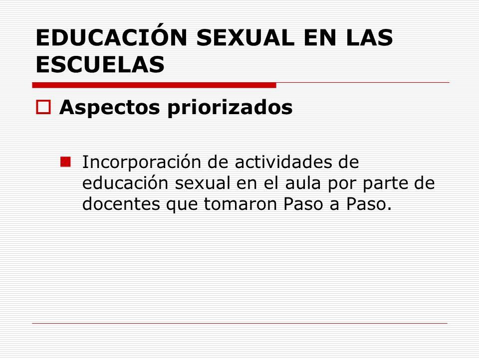 EDUCACIÓN SEXUAL EN LAS ESCUELAS Aspectos priorizados Incorporación de actividades de educación sexual en el aula por parte de docentes que tomaron Pa