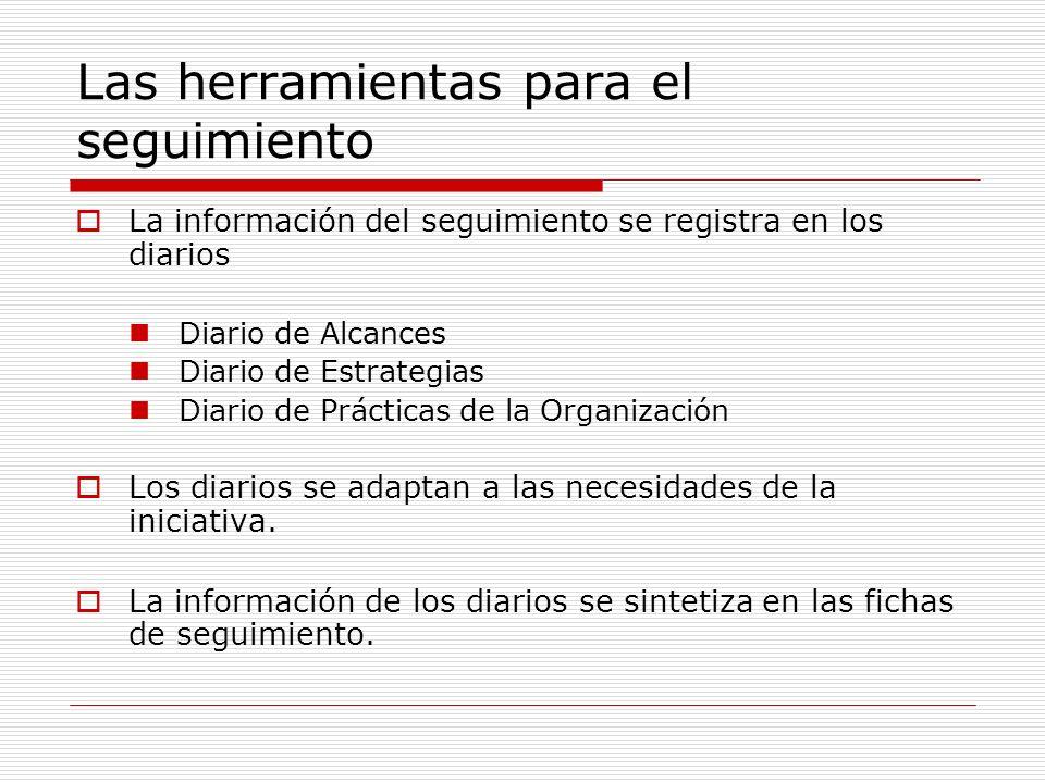 Las herramientas para el seguimiento La información del seguimiento se registra en los diarios Diario de Alcances Diario de Estrategias Diario de Prác
