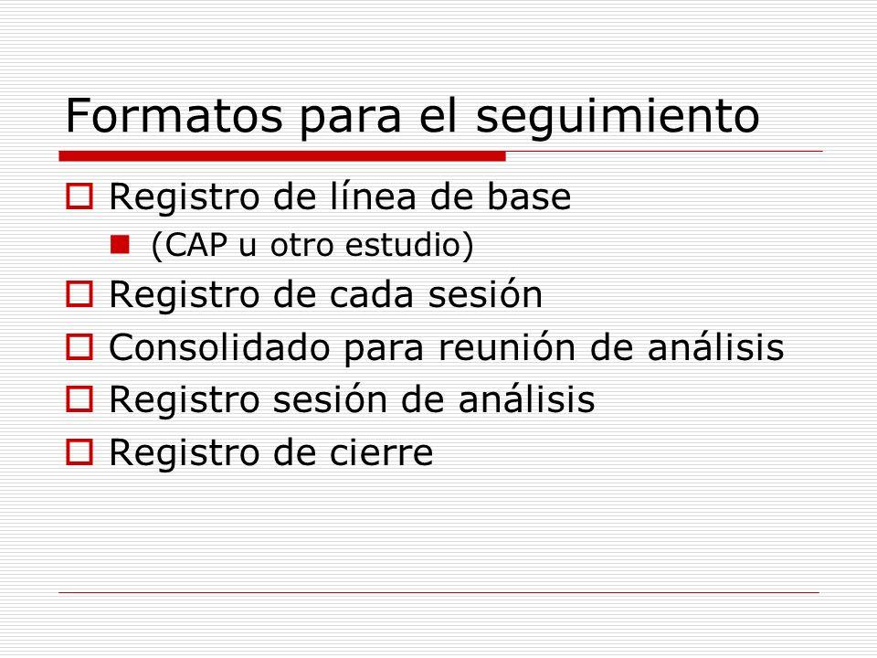 Formatos para el seguimiento Registro de línea de base (CAP u otro estudio) Registro de cada sesión Consolidado para reunión de análisis Registro sesi