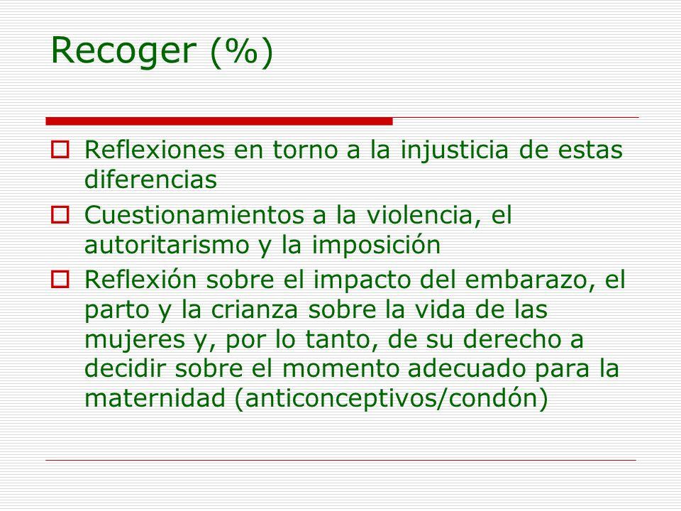 Recoger (%) Reflexiones en torno a la injusticia de estas diferencias Cuestionamientos a la violencia, el autoritarismo y la imposición Reflexión sobr