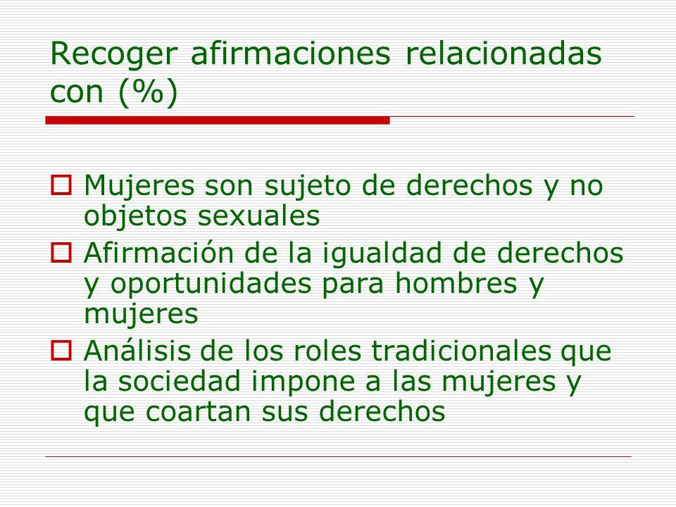 Recoger afirmaciones relacionadas con (%) Mujeres son sujeto de derechos y no objetos sexuales Afirmación de la igualdad de derechos y oportunidades p