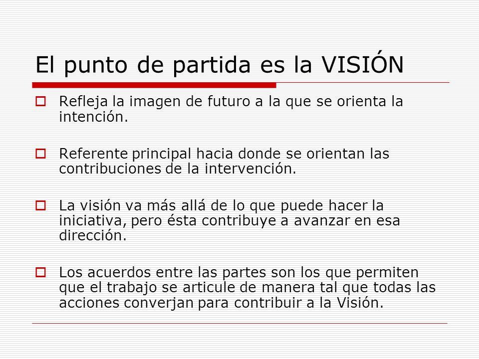 El punto de partida es la VISIÓN Refleja la imagen de futuro a la que se orienta la intención. Referente principal hacia donde se orientan las contrib