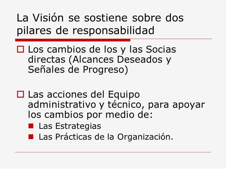 La Visión se sostiene sobre dos pilares de responsabilidad Los cambios de los y las Socias directas (Alcances Deseados y Señales de Progreso) Las acci