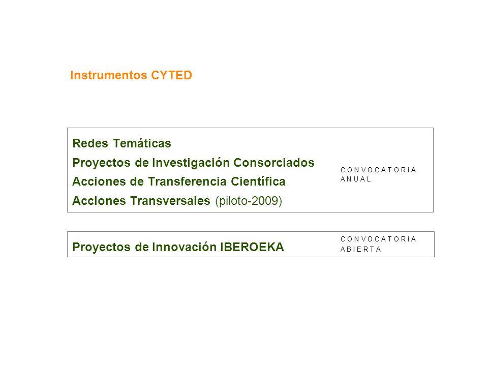 Instrumentos CYTED Redes Temáticas Proyectos de Investigación Consorciados Acciones de Transferencia Científica Acciones Transversales (piloto-2009) C