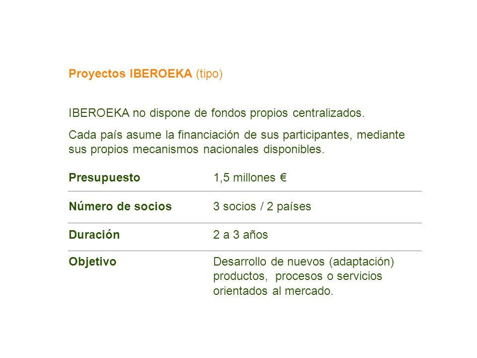 Proyectos IBEROEKA (tipo) IBEROEKA no dispone de fondos propios centralizados. Cada país asume la financiación de sus participantes, mediante sus prop