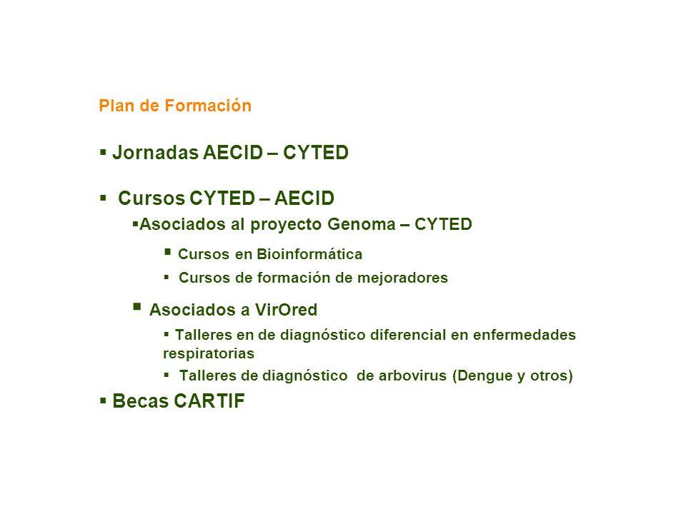 Plan de Formación Jornadas AECID – CYTED Cursos CYTED – AECID Asociados al proyecto Genoma – CYTED Cursos en Bioinformática Cursos de formación de mej