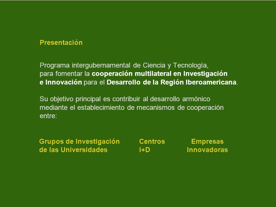 Acciones Vigentes CYTED Investigación 2009 Acciones Vigentes CYTED Investigación 2011