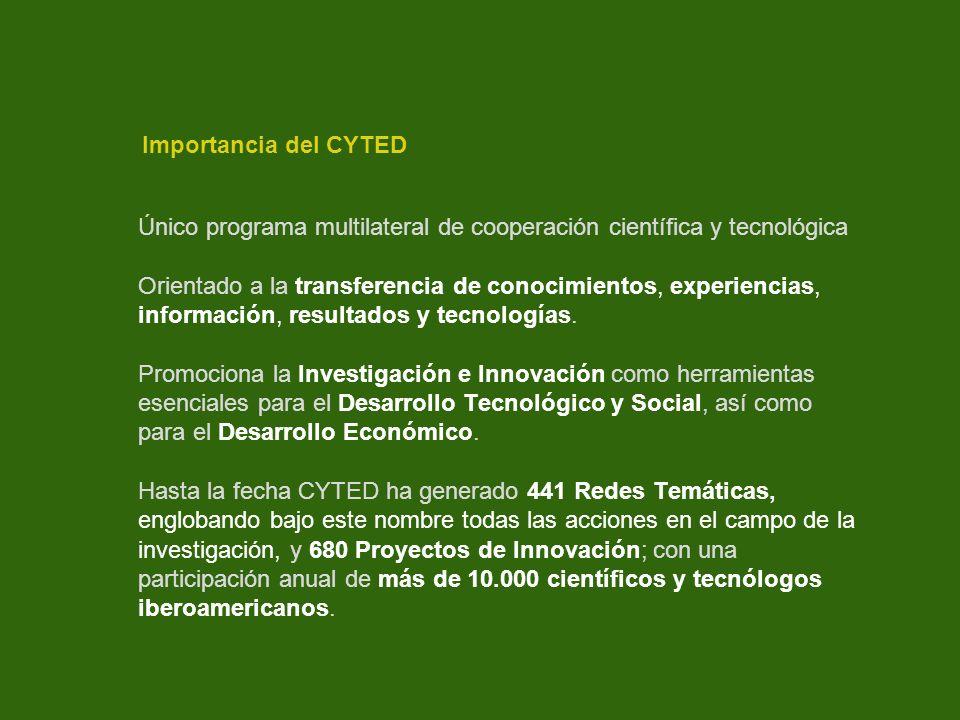 Importancia del CYTED Único programa multilateral de cooperación científica y tecnológica Orientado a la transferencia de conocimientos, experiencias,