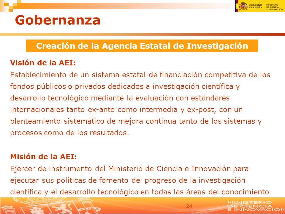 24 Creación de la Agencia Estatal de Investigación Visión de la AEI: Establecimiento de un sistema estatal de financiación competitiva de los fondos p